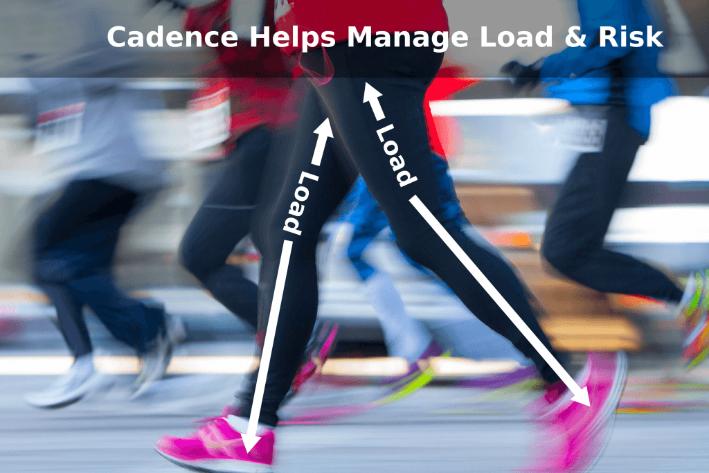 Loading and injury risk is linked to running cadence